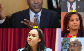 Resultados agridulce para RD en elecciones EE.UU; Espaillat, De la Rosa y Pichardo son reelectos en NY, pero pierden Alcántara y Peralta